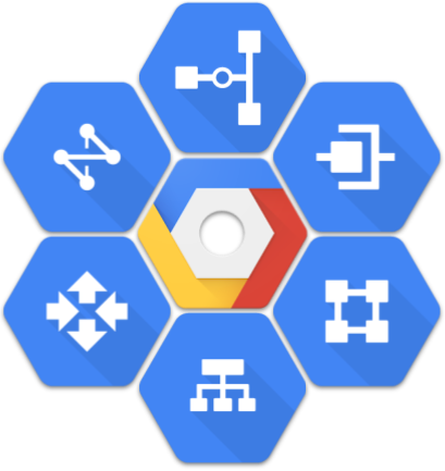 gcp_networking_small
